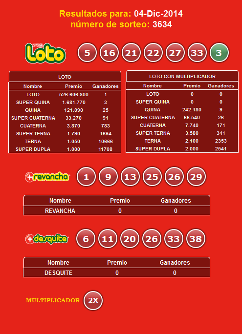 loto-3634