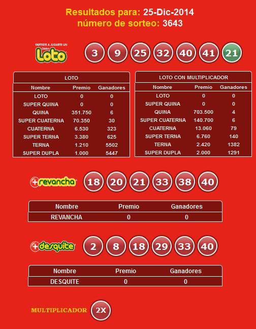 loto-3643