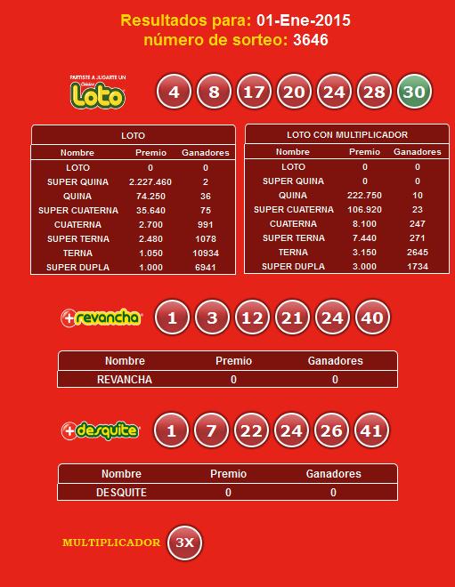 loto-3646