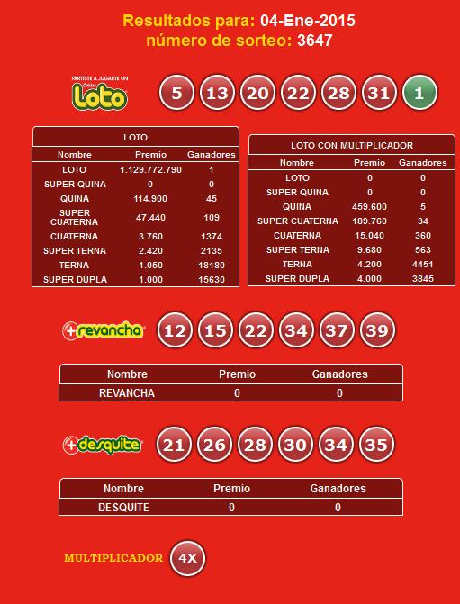 loto-3647