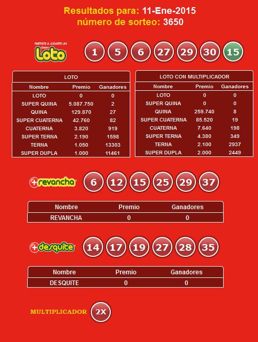 loto-3650