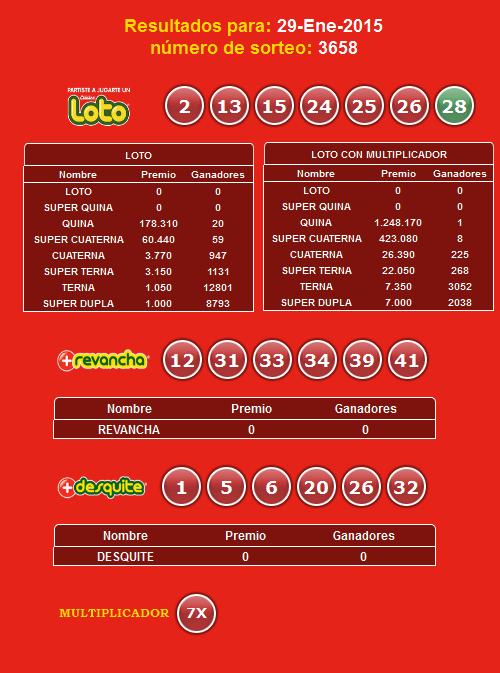 loto-3658