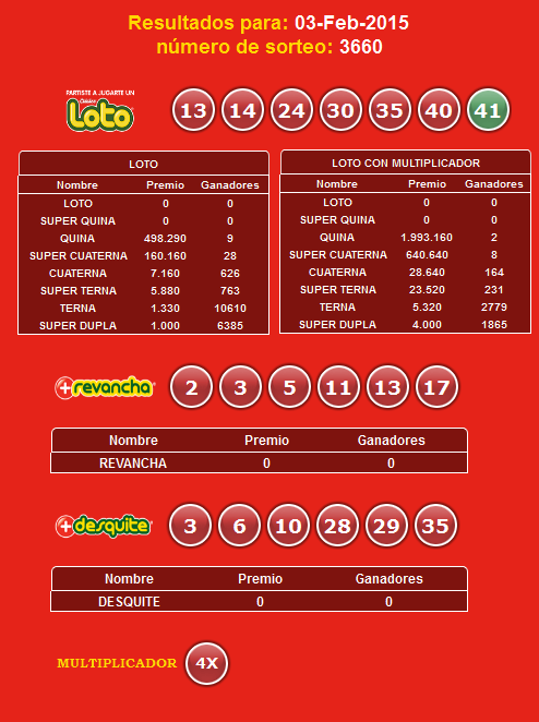 loto-3660