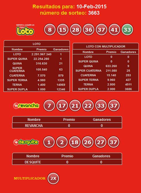 loto-3663