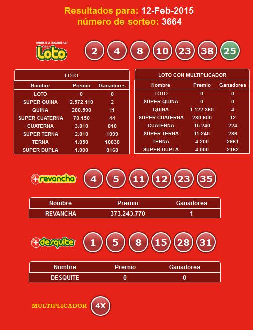 loto-3664