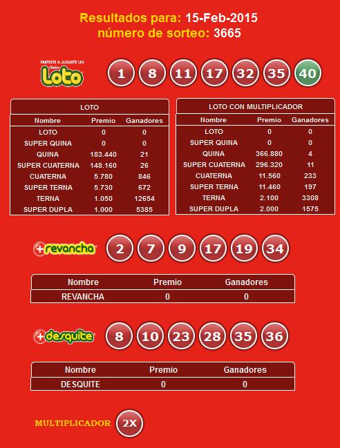 resultado-loto-sorteo-3665