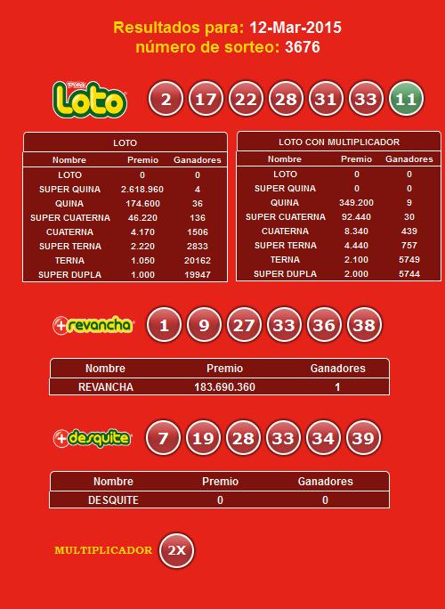 loto-3676