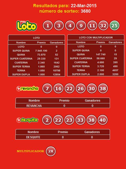 loto-3680