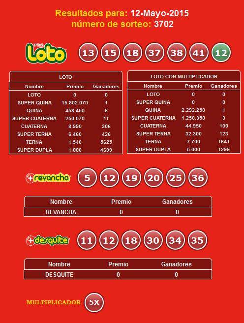 loto-3702