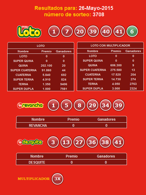 loto-3708