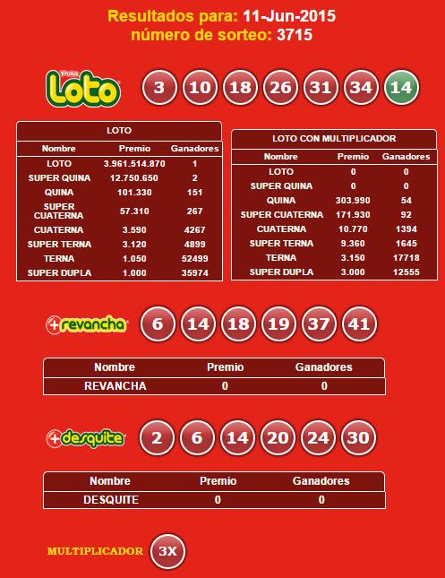 loto-3715