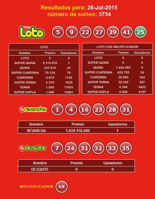 loto-3734