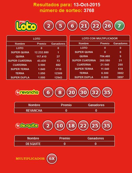 loto-3768
