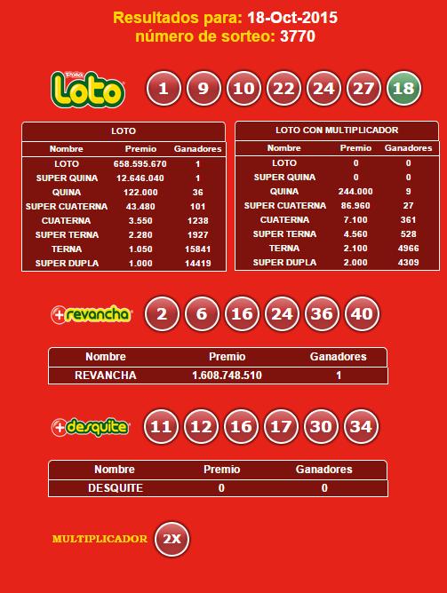 loto-3770