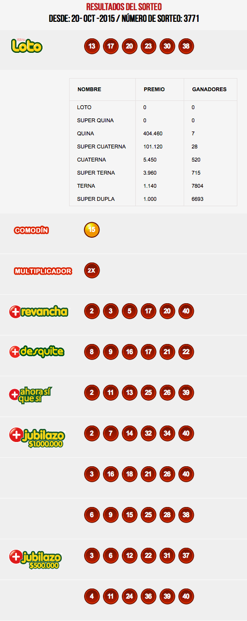 resultados-loto-sorteo-3771