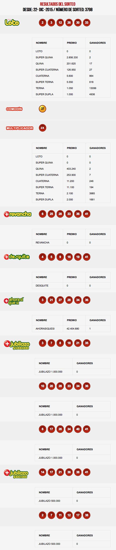 resultados-loto-chile-sorteo-3798
