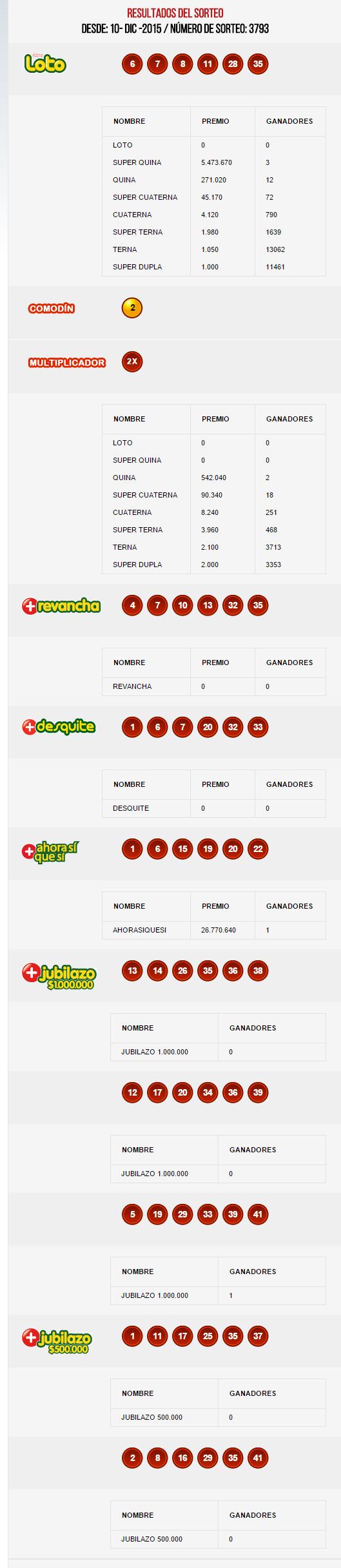 resultados-loto-sorteo-3793