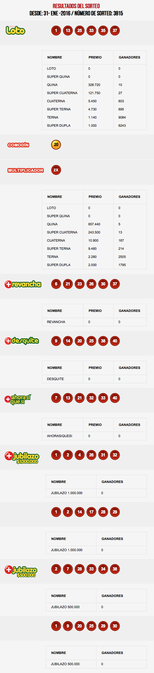 resultados-loto-chile-sorteo-3815