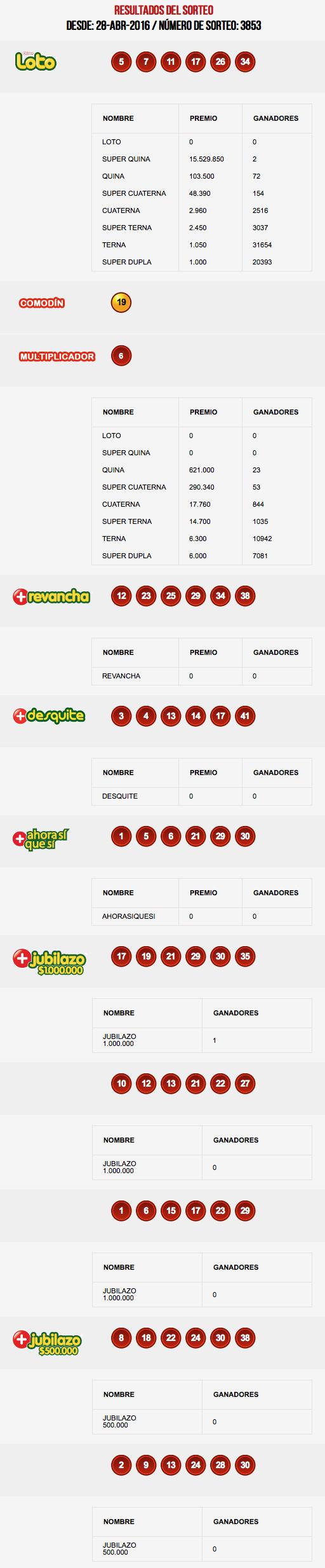 resultados-loto-sorteo-3853