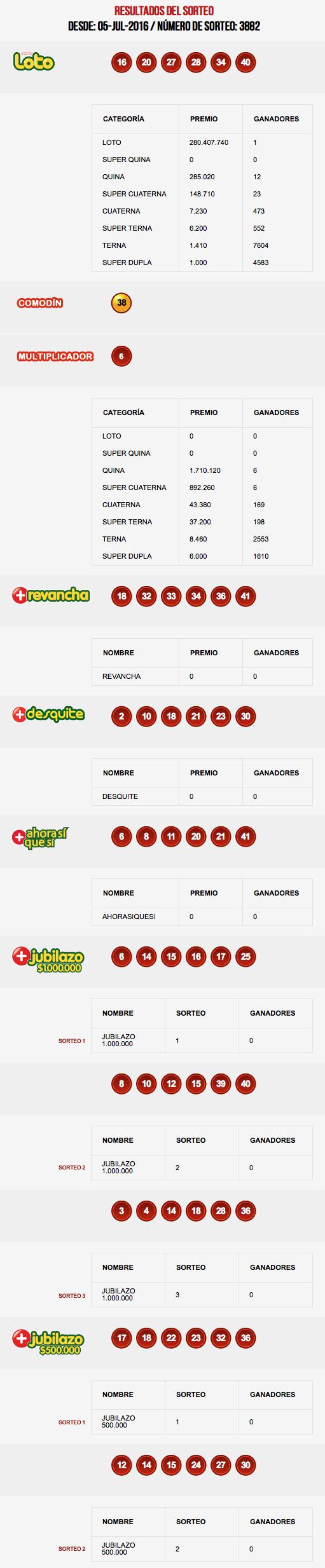 resultados-loto-sorteo-3882