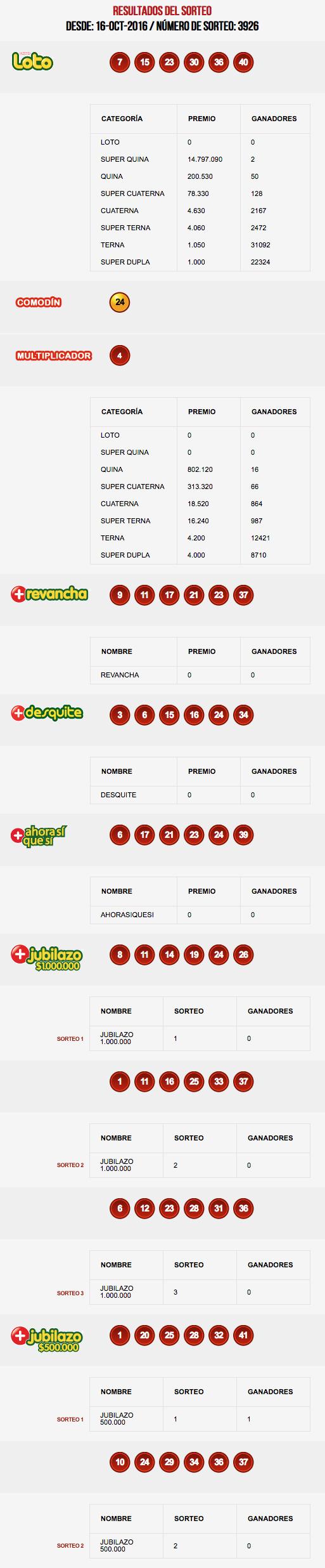 resultados-loto-chile-sorteo-3926