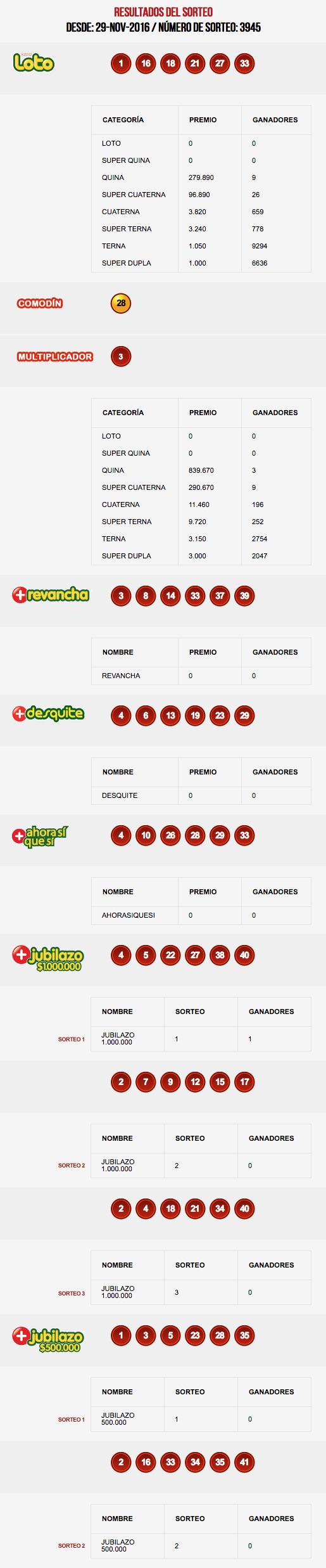 resultados-loto-chile-sorteo-3945