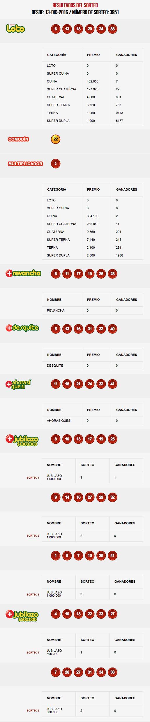 resultados-loto-chile-sorteo-3951-jpeg