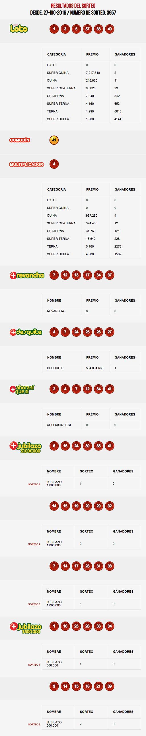 resultados-loto-chile-sorteo-3957-jpeg